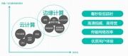 Relay2携边缘计算云方案参加中国移动全球合作伙伴大会