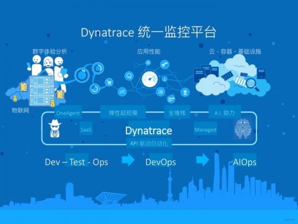 发布人工智能运维平台Davis,数字化时代下Dynatrace想做坚守智能运维的门户