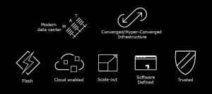 Dell EMC新征程:从超融合开始