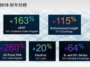 """未来NetApp:""""闪存""""将加速实现""""Data Fabric""""宏伟愿景"""