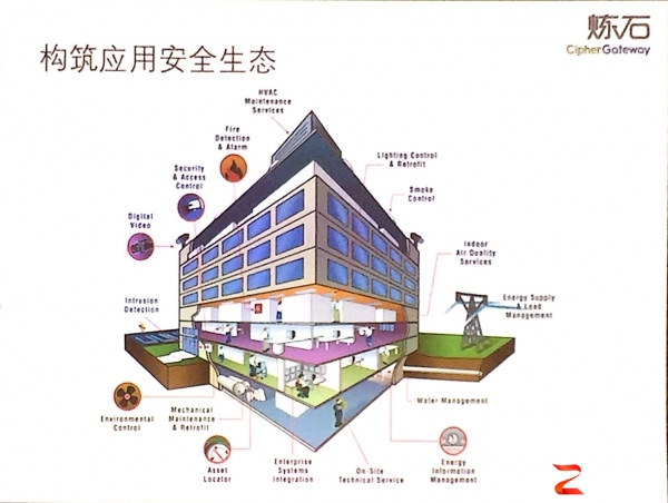 深入业务流程的数据安全——炼石对CASB的中国式解读