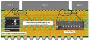 英特尔在ISSCC大会上展出2.5D FPGA