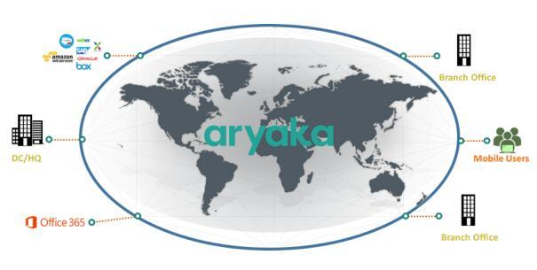 广域网问题不用愁 Aryaka为企业构建高速的全球专用网络
