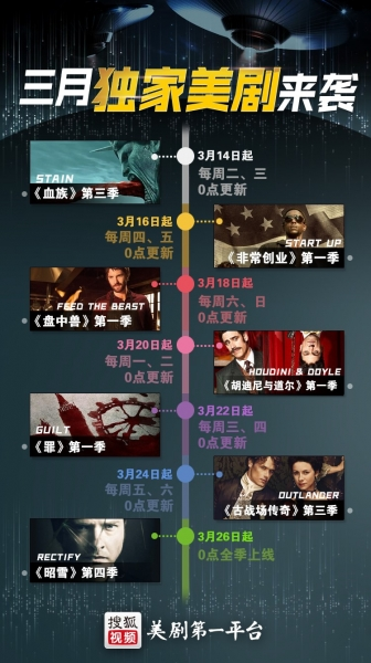搜狐视频再度引进七部独家美剧