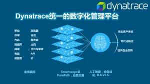2016年度ZD至顶网凌云奖:Dynatrace数字化性能管理<br>平台