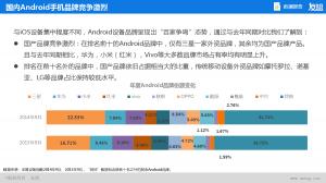 图解友盟报告:安卓机百家争鸣 Top10中国品牌占九席