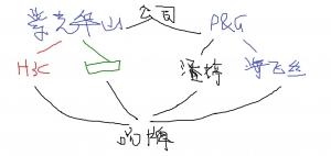 "HPE品牌存储为啥高调? 因为""王炸""多啊!"