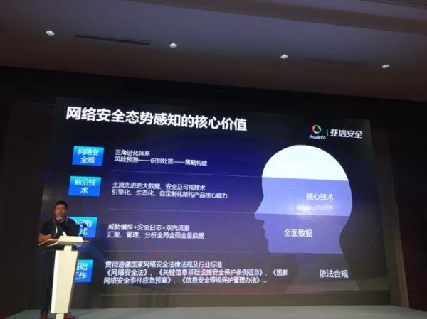 """新兴技术驱动网络安全产业变革 态势感知技术化身""""生产力"""""""