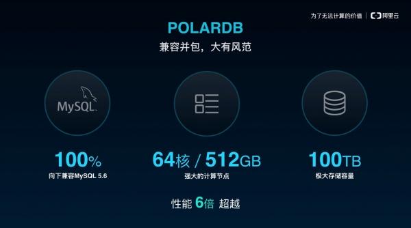 6倍性能差100TB容量,阿里云POLARDB如何实现?