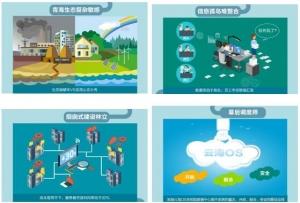 云海OS:支撑青海环保云的幕后调度师