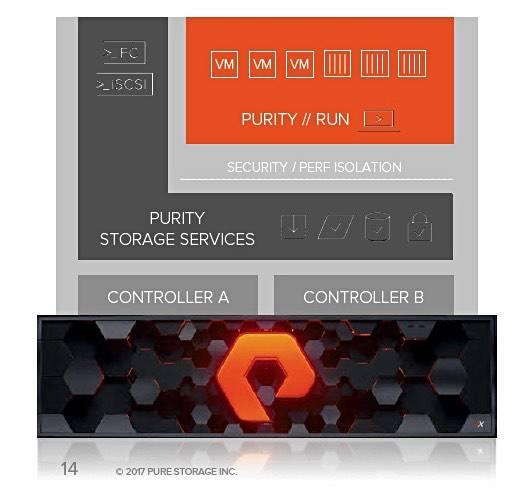 Pure Storage重磅公布大量软件更新 向超融合领域迈进