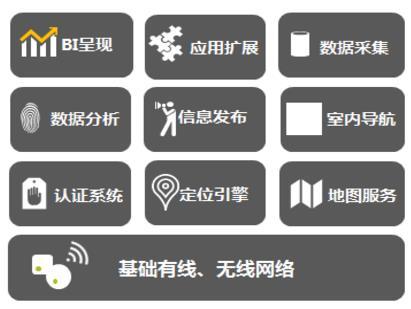老街新传:锐捷智慧无线为百年老字号注入新活力