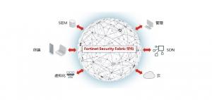 """将全网安全融为一体 飞塔""""安立方""""有新意"""