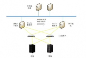 浪潮K1实现异构同步 扩大松江区财政业务监管半径