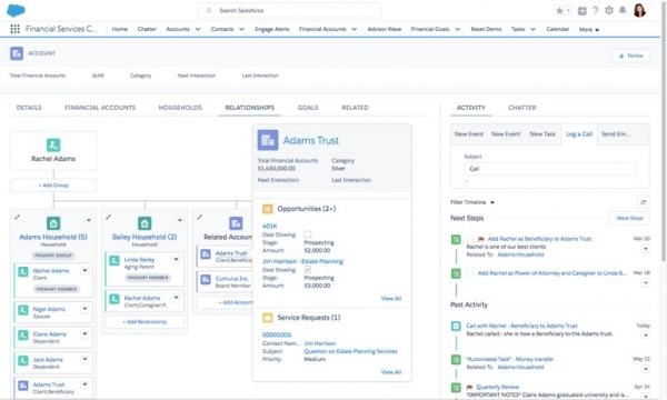 Salesforce吸引到Transamerica成为其金融服务云客户,同时新增爱因斯坦AI方案