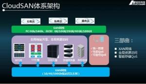 2016年度ZD至顶网凌云奖:宏杉CloudSAN解决方案