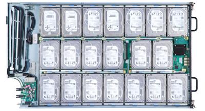 从房价上涨,看浪潮整机柜存储资源池化方案的现实意义