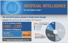 麦肯锡在全球调研分析160个案例,给出5个行业的34个AI应用场景