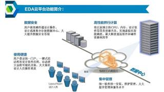 IBM 助力华星光电构建大规模制造业桌面云系统