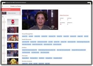 新的IBM Cloud服务使用Watson来生成视频元数据