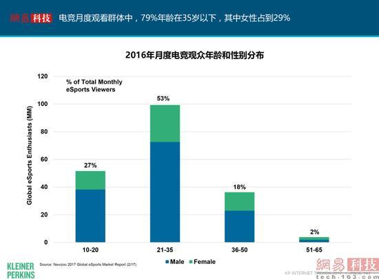 """""""互联网女皇""""2017年报告有这32个主要看点"""