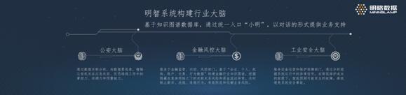 明略数据首发明智系统 吴明辉:从个体附能到全局智能