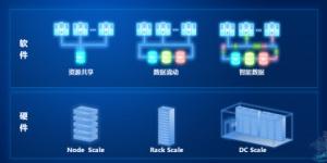 硬件重构+软件定义 浪潮SDS让业务轻松驾驭数据