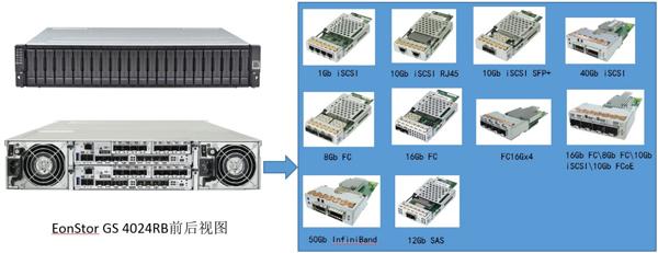 Infortrend EonStor GS配备对称双活控制器 更有效支持服务功能