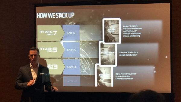 AMD锐龙Pro桌面处理器:性能与性价比兼顾 提供更佳的商用解决方案