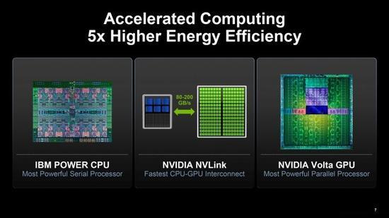 【IT最大声09.12】IBM和NVIDIA新款服务器把英特尔秒了