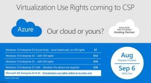 微软云合作伙伴今年秋天开始提供Windows 10虚拟化