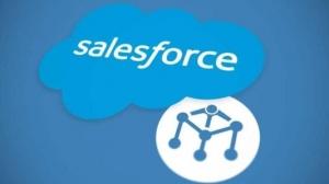 Salesforce新增Einstein AI支撑的自动化功能