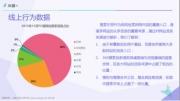 友盟+发布大数据报告:百度搜索仍一家独大