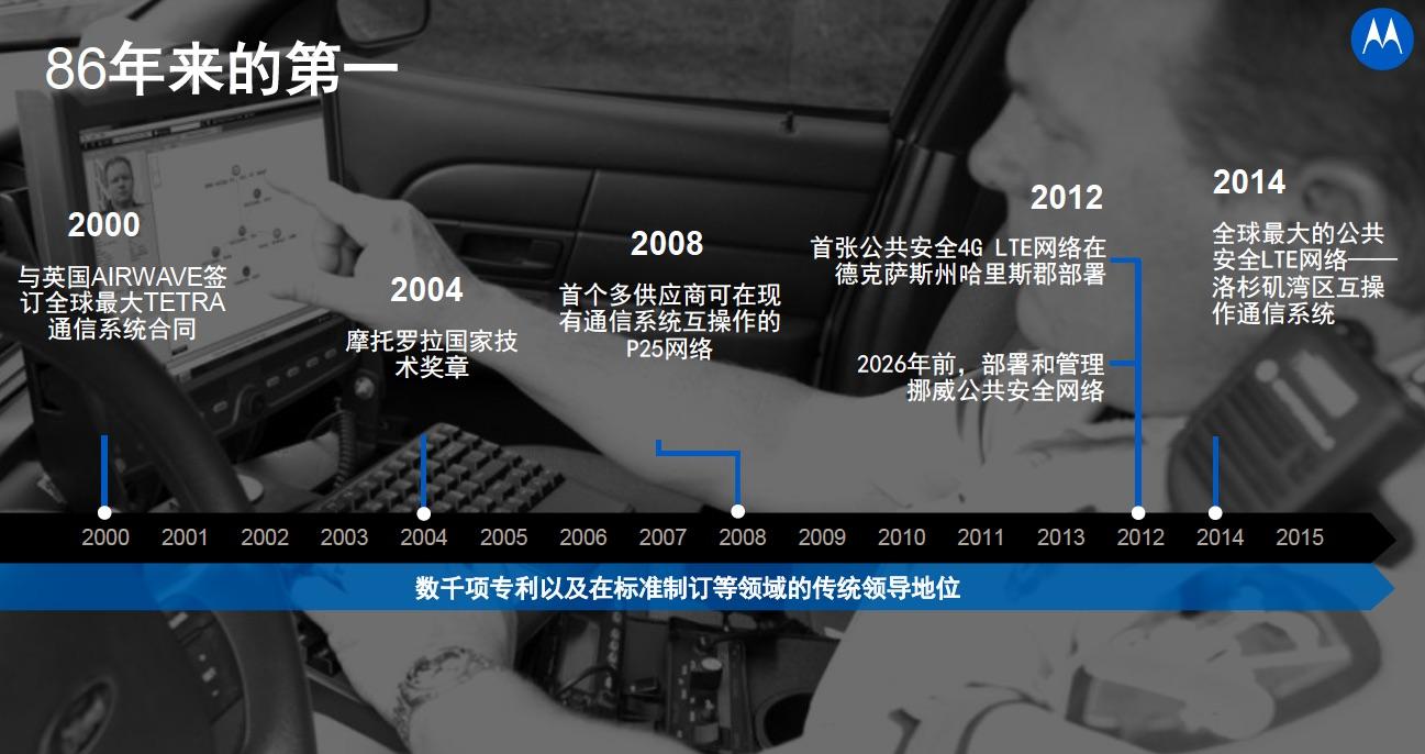 """摩托罗拉系统MOTOTRBO在华十周年:将组建一支团队深耕""""定制化"""""""