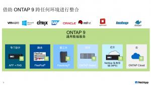 ONTAP 9 能否成为NetApp Data Fabric的重要支撑?