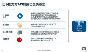 互联网经济催生API兴旺 CA带来安全的企业级方案