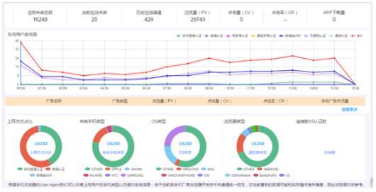 """锐捷网络SuperWi-Fi会场保障服务 轻松搞定""""万人互动"""""""
