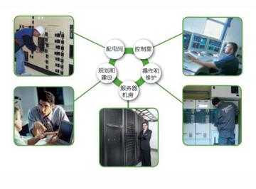 数据中心精密配电系统解决方案 施耐德电气