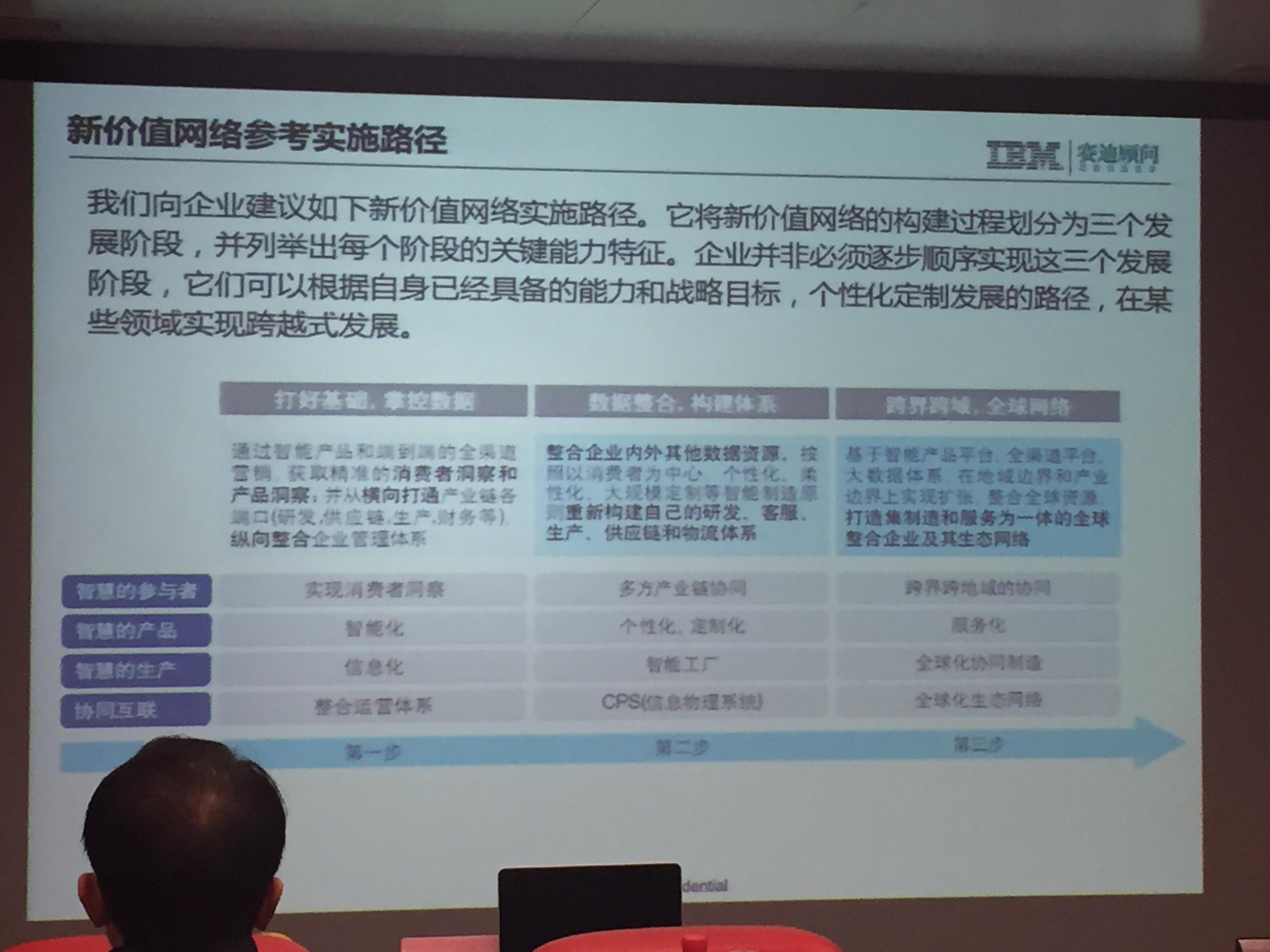 《中国制造业走向2025》从构建新价值网络开始