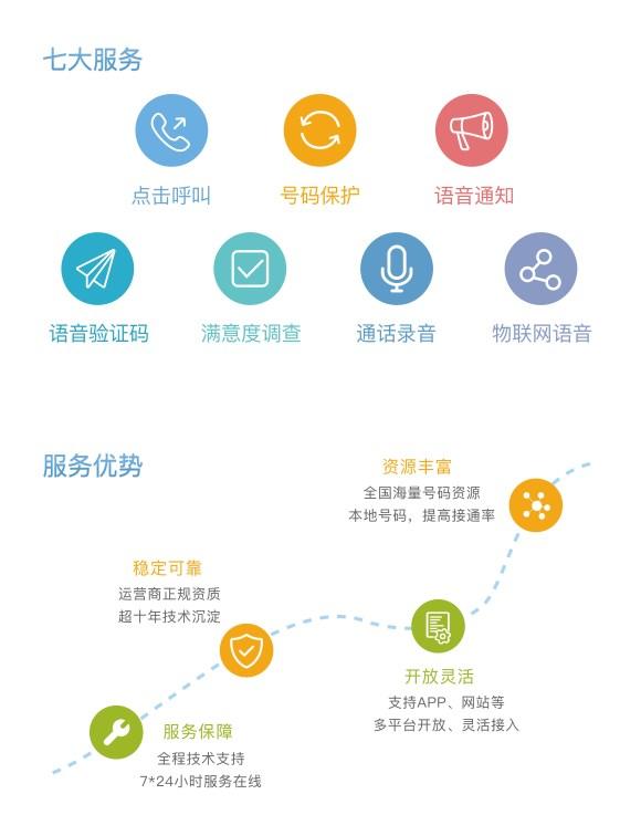 易米云通·米话点亮2017全球未来网络发展峰会