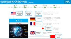 PTC寿宇澄:中美德智能制造大比拼 中国要走适合本地国情之路