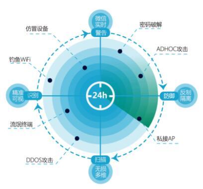 """锐捷无线NEW办公解决方案正式发布 实力派打造最""""牛""""办公环境"""