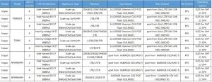 全球出货量最大的浪潮四路服务器完成SAP HANA认证