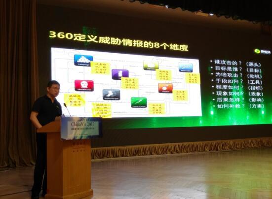 可视化盛会ChinaVis胜利闭幕  360杯可视分析竞赛隆重启动
