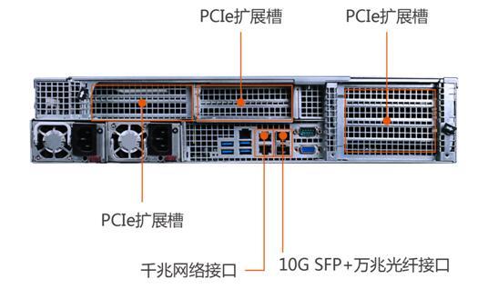 向高端应用进军 杰和推高计算四路服务器