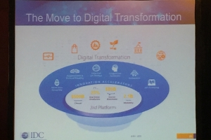 IDC:4+6技术引领未来10年数字化转型
