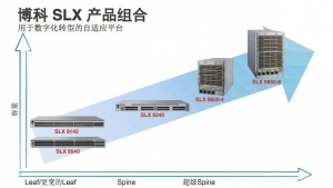 博科用下一代数据中心产品组合不断提升IT敏捷性