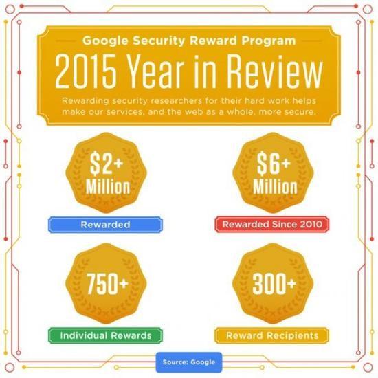 【IT最大声2.1】2016年,认知技术会成为80%世界百强企业的标配?