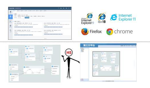 普元发布元数据MetaCube7  全面支撑自服务大数据治理平台