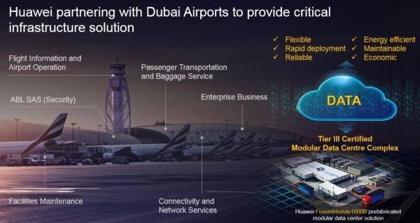 迪拜机场与华为携手打造智慧机场